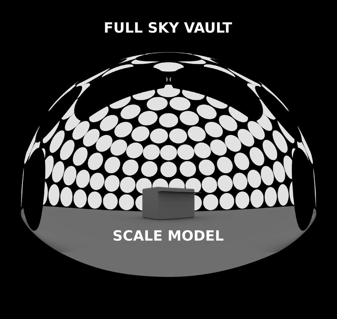 Full Dome Artificial Sky